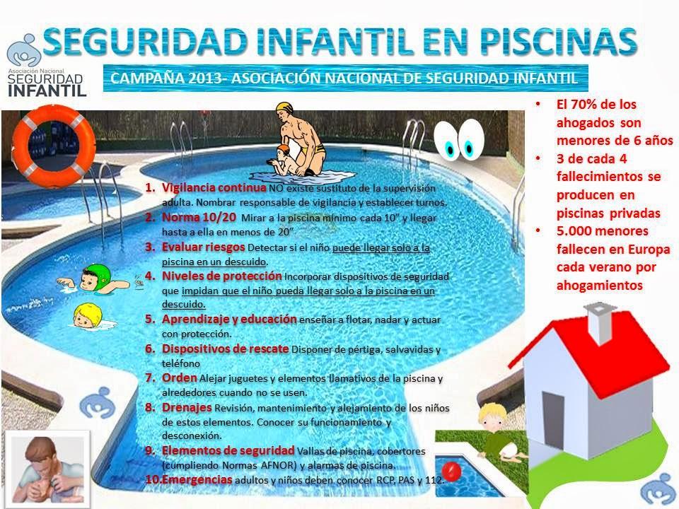 Seguridad infantil en piscinas Campaña 2013
